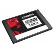 Объем и скорость: SSD емкостью 7.68 ТБ