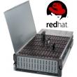 Supermicro + Red Hat Enterprise Linux 8 =...