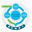 Новые решения Cisco для сетей на основе намерений