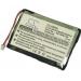 Аккумуляторная батарея Cameronsino Acer 23,20059011 Li-ion 1050mah