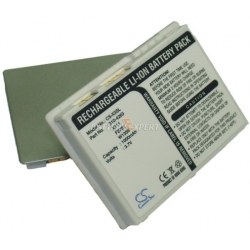 Аккумуляторная батарея Cameronsino DELL H11S22 Li-ion 1000mah