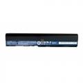 Оригинальная аккумуляторная батарея Acer AL12X32 Aspire V5-171-6860 2500mAhr