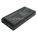 Аккумуляторная батарея Fujitsu-Siemens FPCBP94 LifeBook N3510 black 6600mAhr